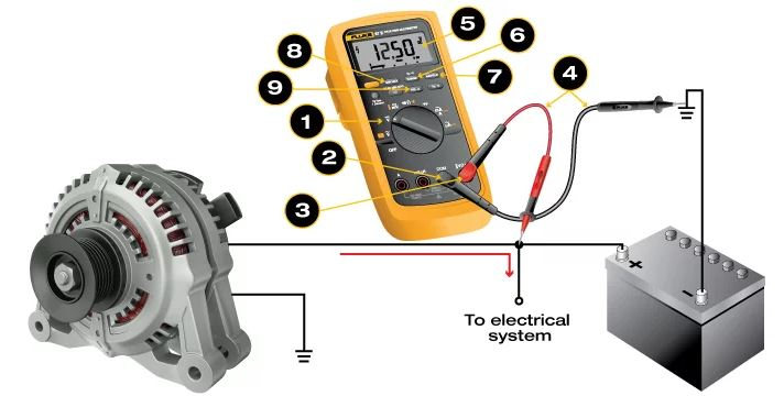 How a Multimeter Works